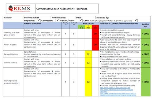 Free COVID-19 Risk Assessment Template